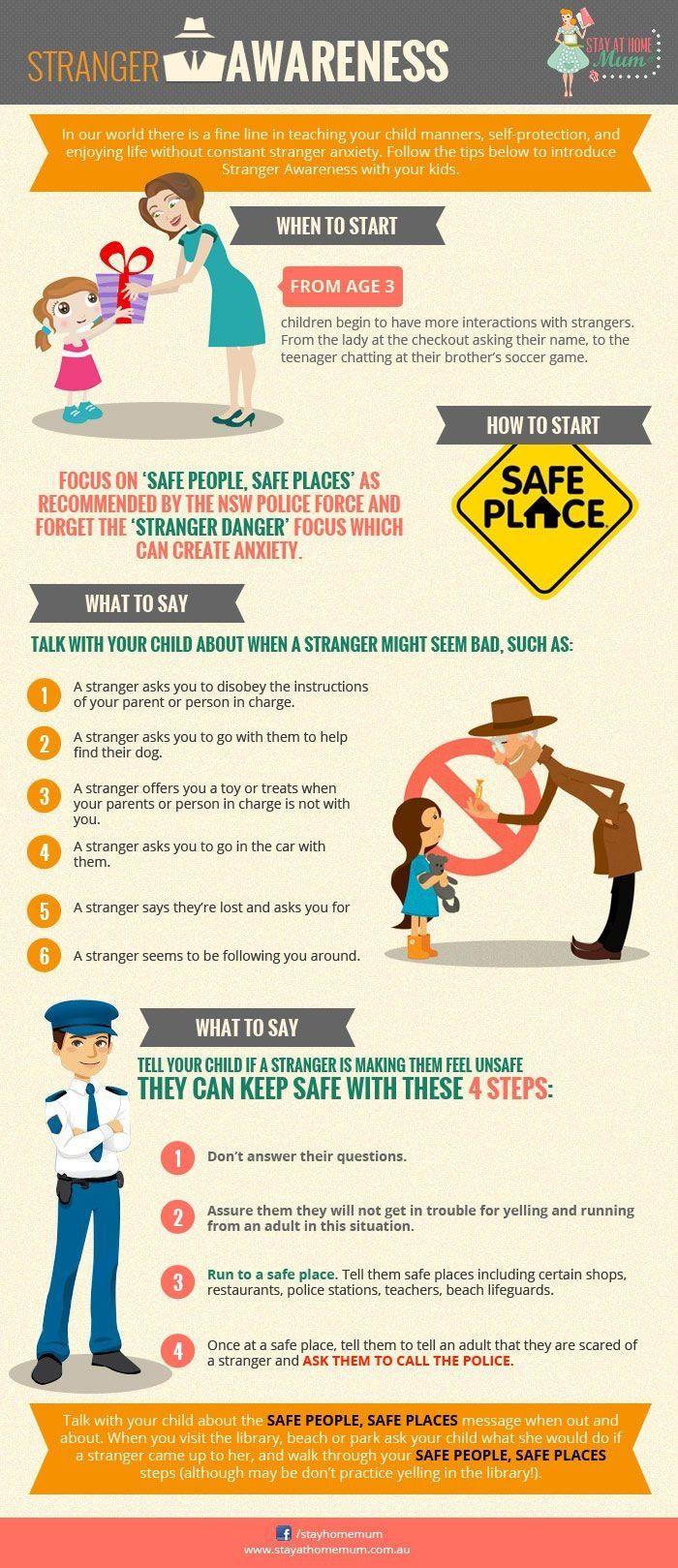 Stranger Danger Awareness
