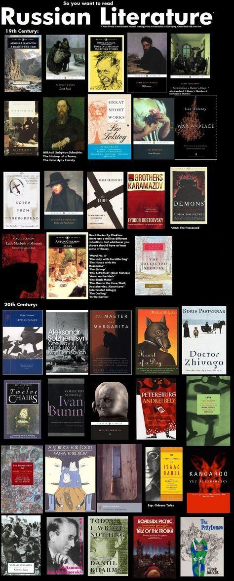Russian Literature (1364×3391)