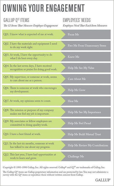 The 25+ best Employee satisfaction survey ideas on Pinterest - job satisfaction survey template