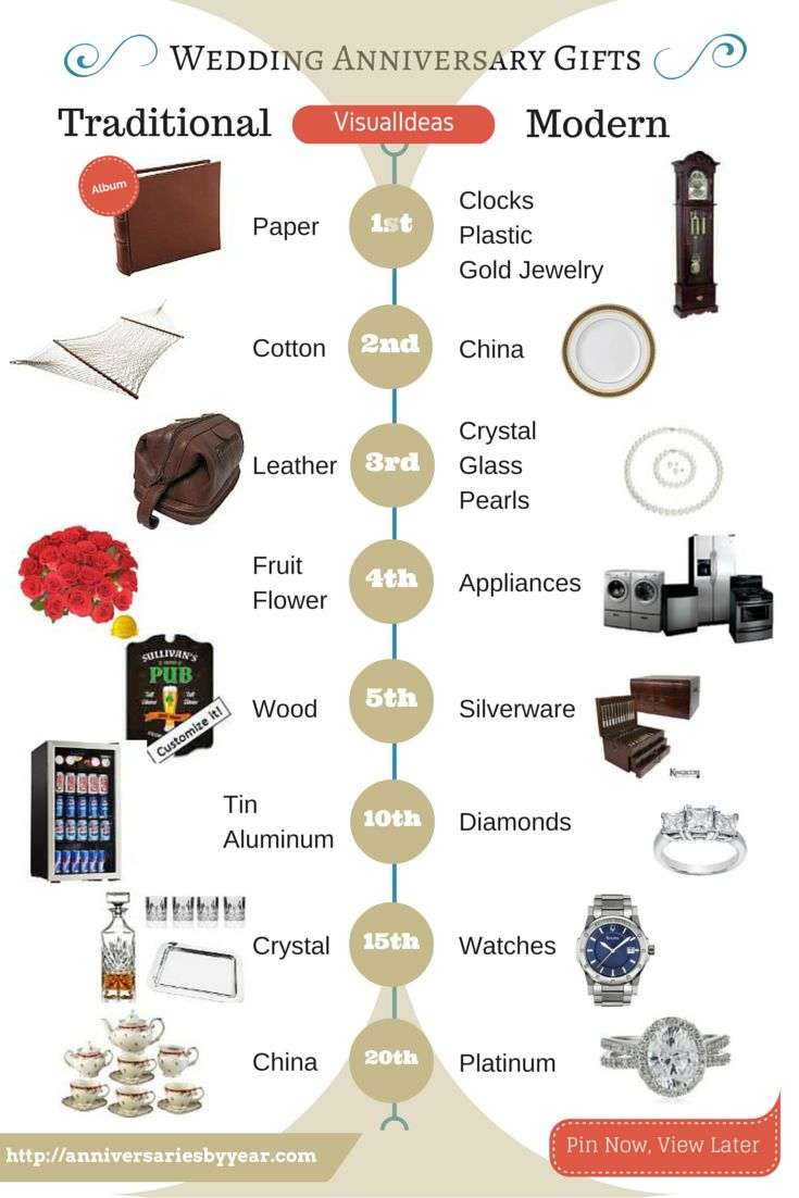 26 best 3rd anniversary gifts : Leather, Crystal, Glass, Pearls ...