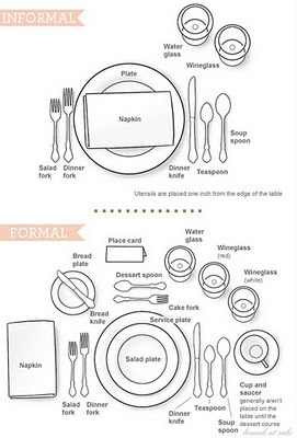 cutlery, crockery and glassware table settings - really handy! I remember most of this from etiquette, but still a good guide to have!