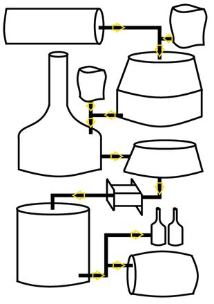 chrome of hearts Diagram illustrating the process of brewing beer