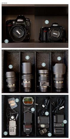 a peek inside   stacey haslem photo   Camera Organization for Photography Studio Inspiration   This is a crazy awesome way to organize all our gear!