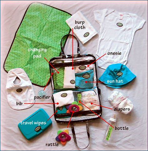 Sage N Frugal Organising Tip | Here's a handy checklist of essential items to pack in your nappy bag when you're out and about with your baby - this goes for trips close to home and far away!