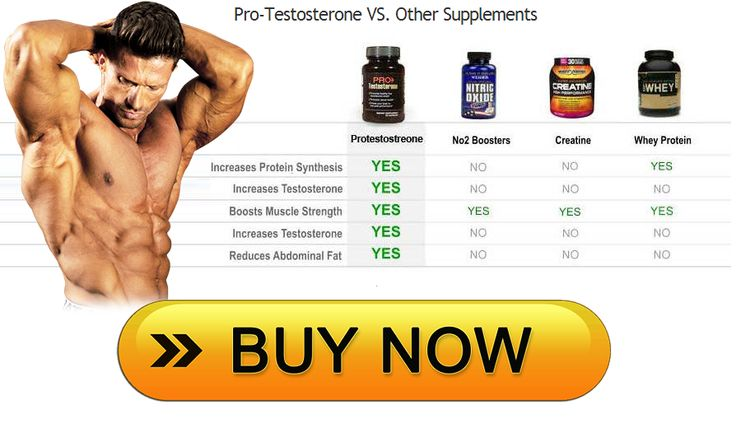 best Testosterone boosters on the market