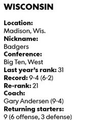 Wisconsin FOOTBALL 2014
