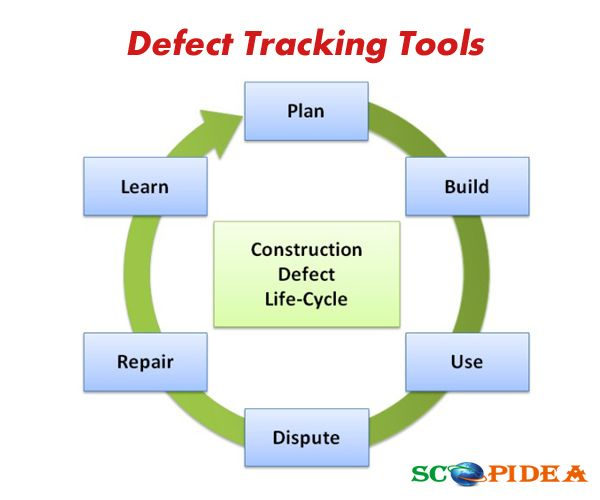 10 best Defect Tracking Tools images on Pinterest | Defect ...