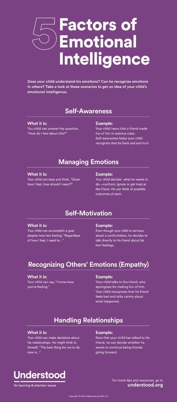 #selfreflectionthinking #selfmonitoring #selfawareness #selfawareness