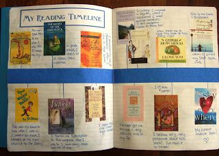 The Inspired Classroom: Interactive Reading Notebook Post 1.   I worked on model notebooks last week.
