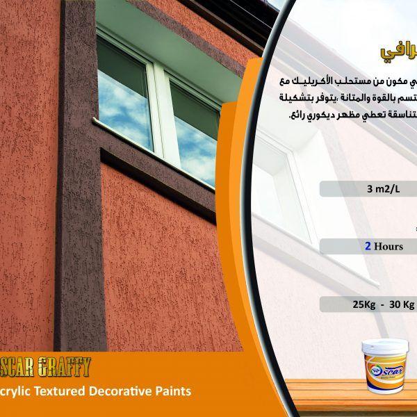 أفضل دهان دهانات اوسكار Painting Decor Home Decor