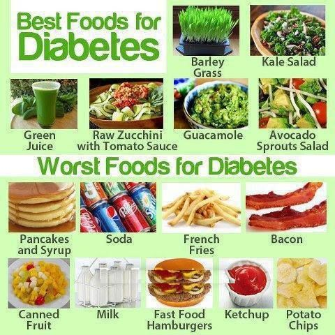 Remarkable, diet for adult onset diabetes really. agree