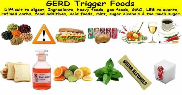 Food Gerd Diet