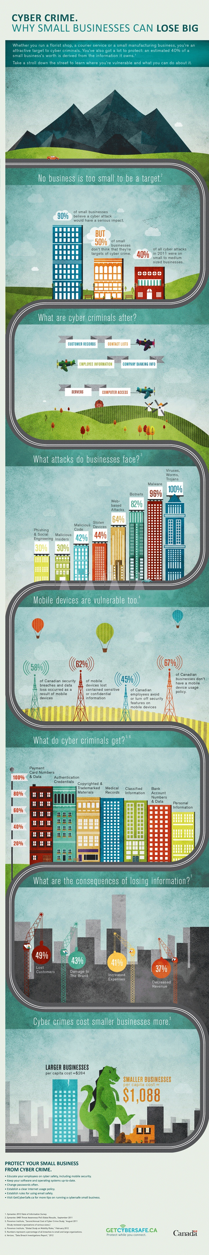 Infographics on pinterest computer help money and experian credit