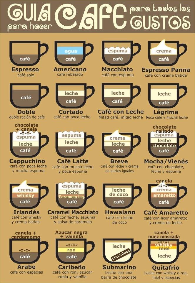¡¡¡Café... café!!!