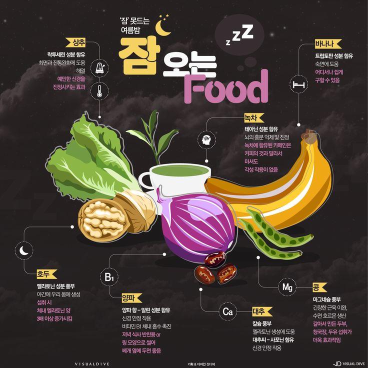 열대야에 찾아온 불면증, 맛있게 날리기 [인포그래픽] #sleep_Food / #Infographic ⓒ 비주얼다이브 무단 복사·전재·재배포 금지
