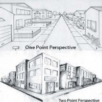 Perspective Drawing.....learning!  Trying!