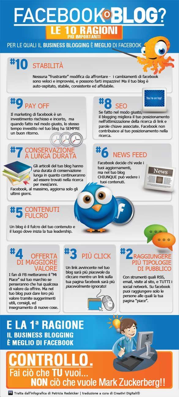 Quale strumento funziona meglio per fare business tra il blog e Facebook? Ecco come la pensiamo noi! http://creatividigitali.com