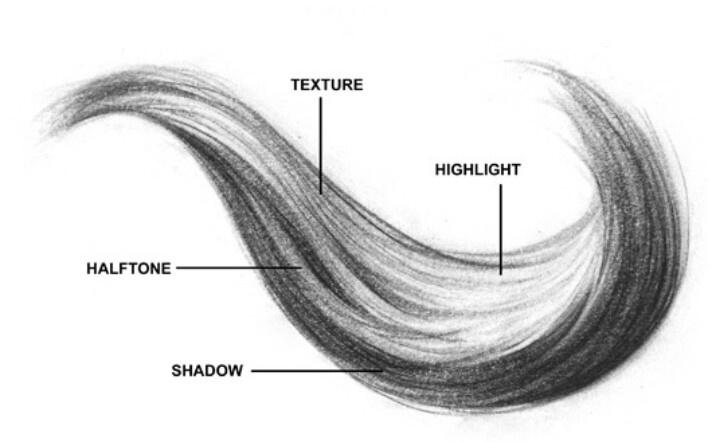 Drawing hair...