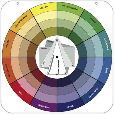 Learn how to choose complementary paint colors with a color wheel. | Courtesy of: The Color Wheel Co. | thisoldhouse.com