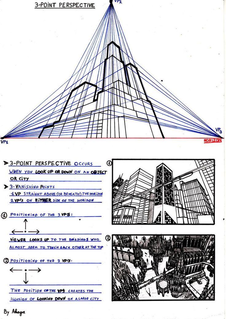 Perspective Tutorial III by ~akaga on deviantART