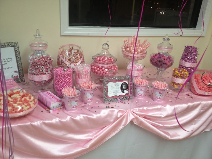 Pink hello kitty party decorations candy bar buffets for Decoration hello kitty