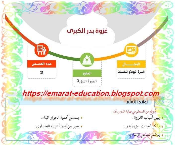 حل درس غزوة بدر الكبرى تربية إسلامية للصف السادس الفصل الدراسي الثاني Https Emarat Education Blogspot Com 2018 12 Trpea Islam World Information Education Map