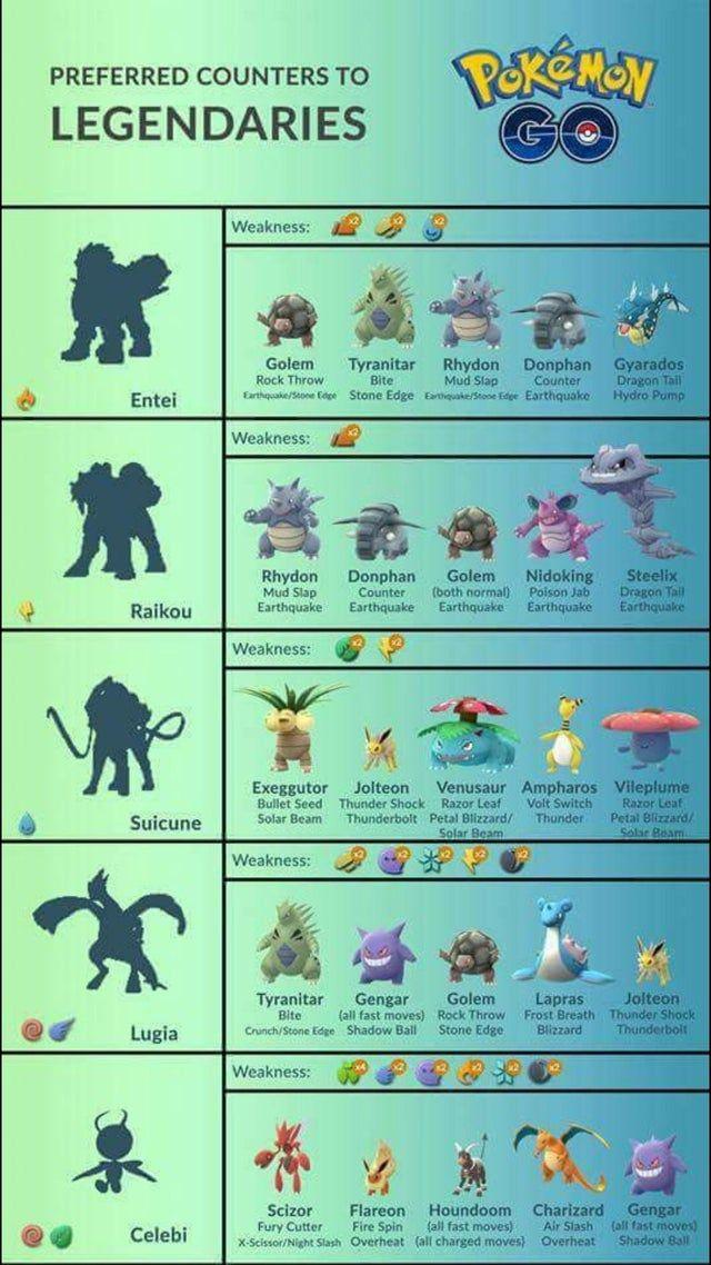 Shadow Exeggutor Best Pokemon Vs Gen 2 Bosses Pokemongo Pokemon Go Cheats Pokemon Go Pokemon pokemon go cheats