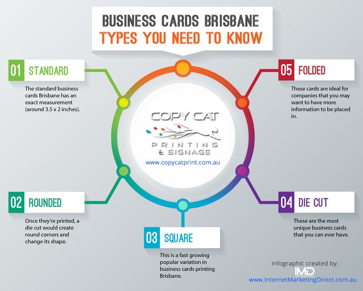 March - Business Cards Brisbane Types You Need To Know