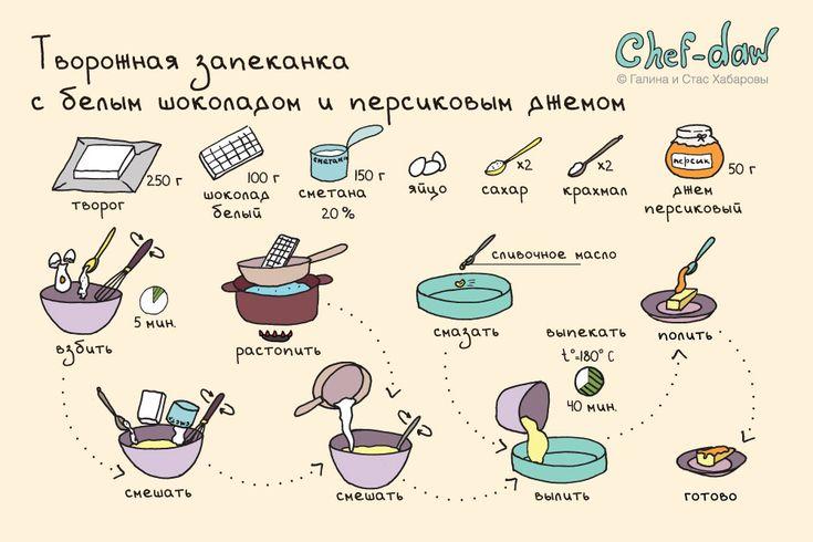 chef_daw_zapekanka_s_belim_shokoladom_print