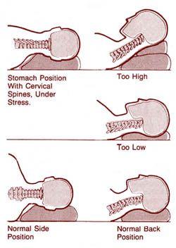 Pillow posture