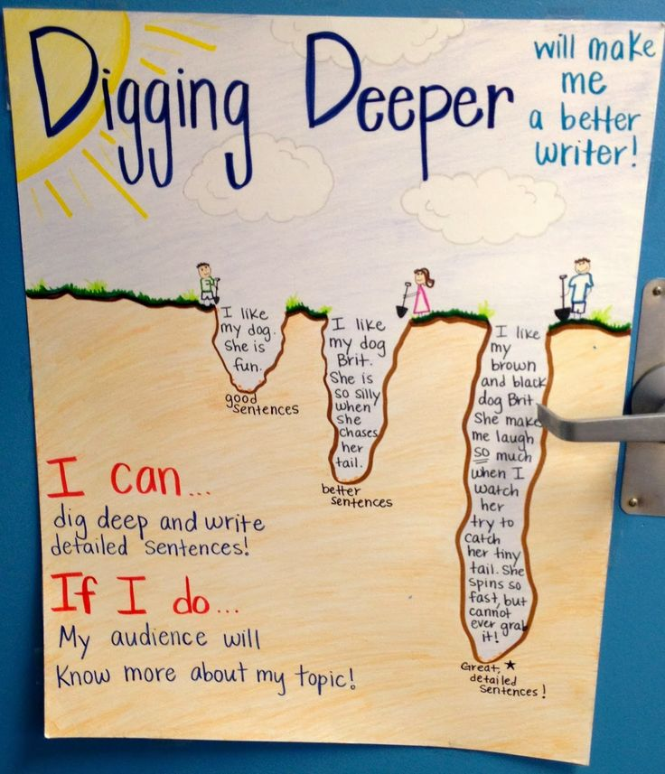 """We have a saying in our class, to """"Dig Deep"""" with our writing. """"Digging Deep"""" is where we practice writing more detailed sentences to mak..."""