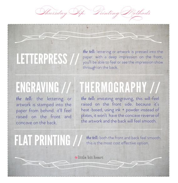 38 best printing stuffs for a p images on pinterest boxing
