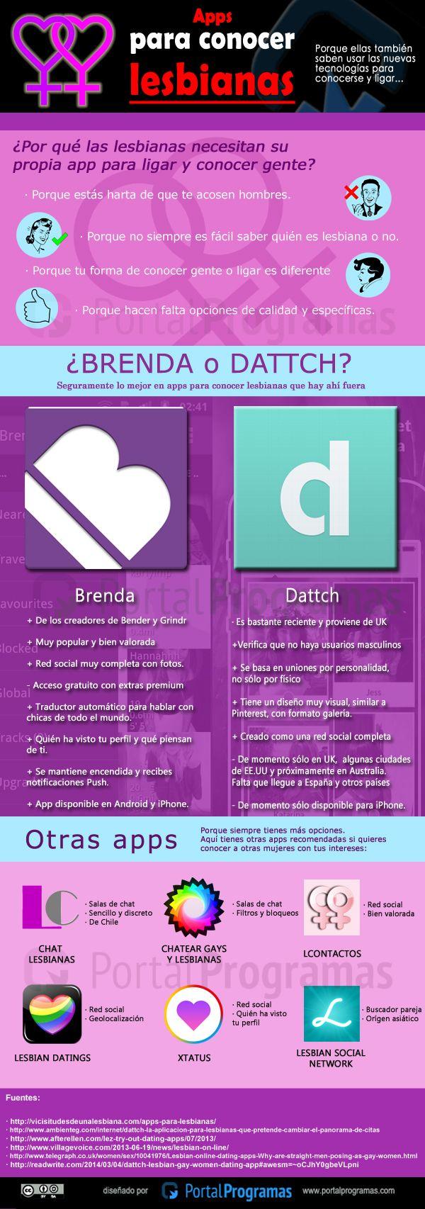 Las mejores apps para conocer #lesbianas. #Infografía  http://www.portalprogramas.com/milbits/informatica/apps-conocer-lesbianas.html