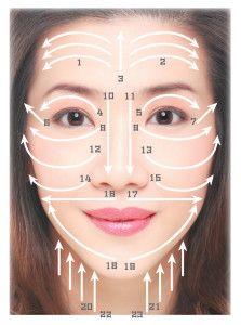 guasa facial