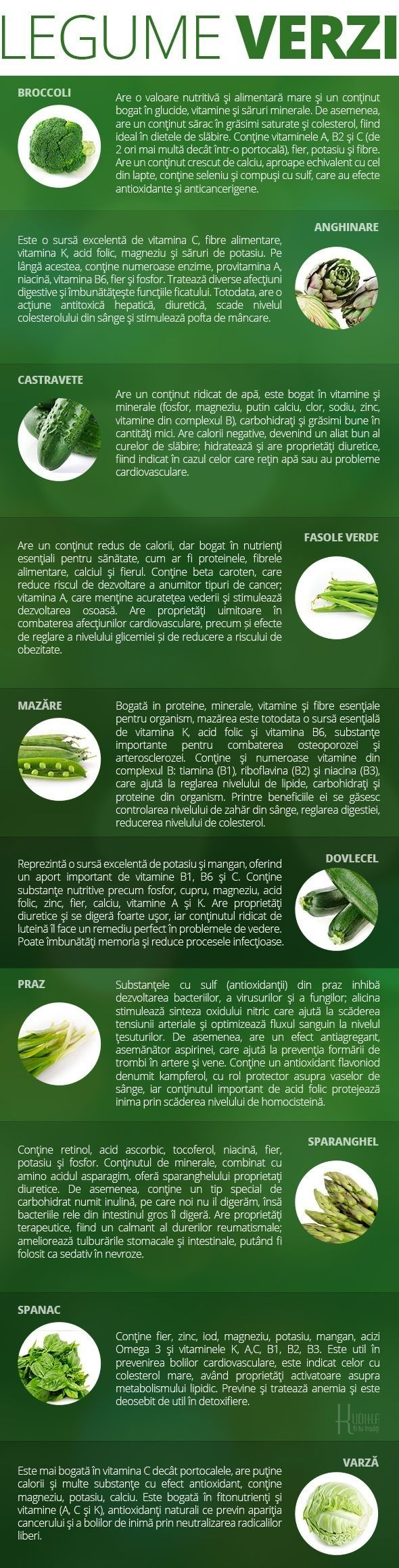 efectul vitaminelor asupra vederii