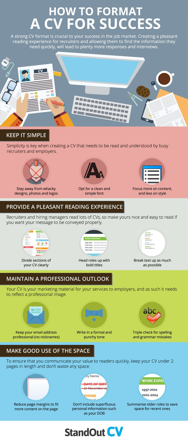 There is no need to over-complicate your CV with long-winded sections. This easy to follow infographic will help you to strctute your CV for success.