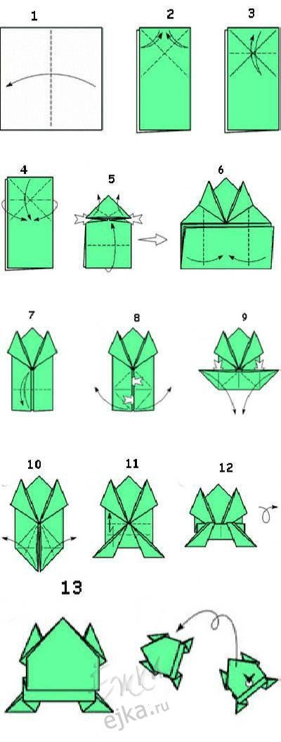 Origami for Kids Step by Step. FROG Scheme