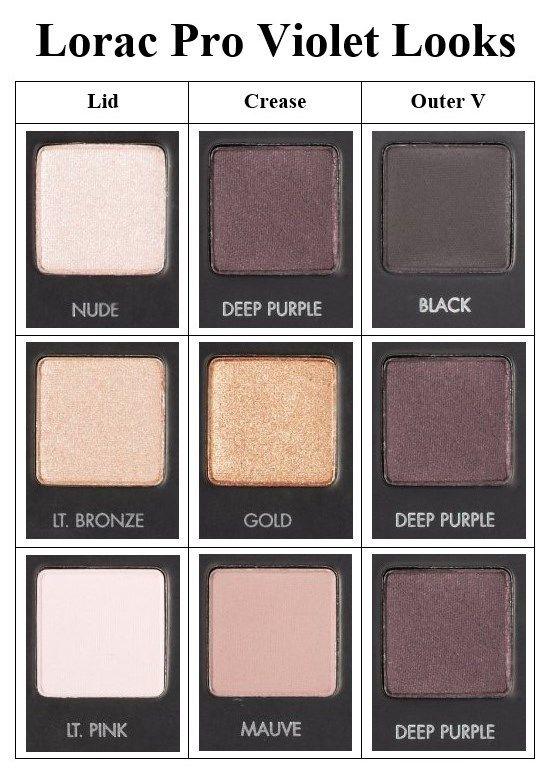Lorac Pro violet