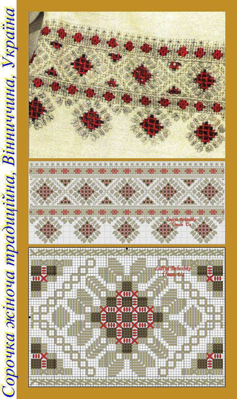 Нарукавна вишивка жіночої сорочки з Вінниччини, Україна