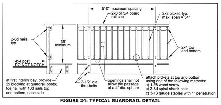 typical guardrail detal   winery # 9   Pinterest ...