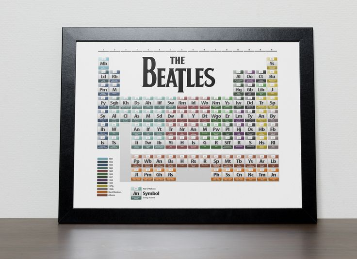 The Beatles Discography in the style of a Periodic Table