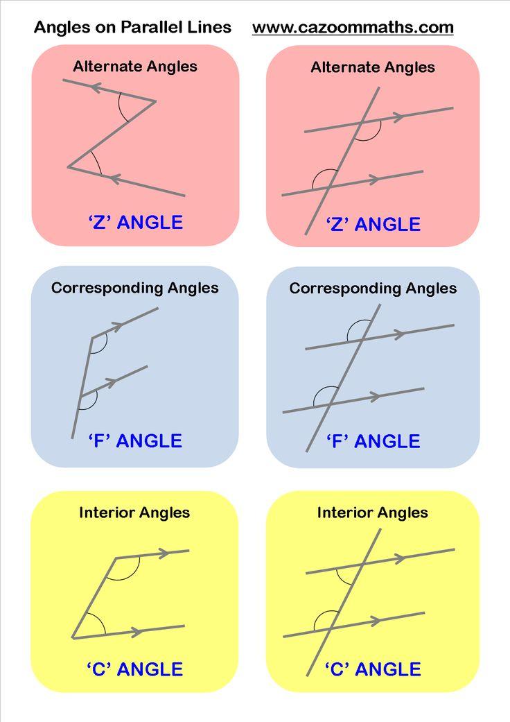 angles on parallel lines quadrilaterals gcse math math notes gcse maths revision. Black Bedroom Furniture Sets. Home Design Ideas