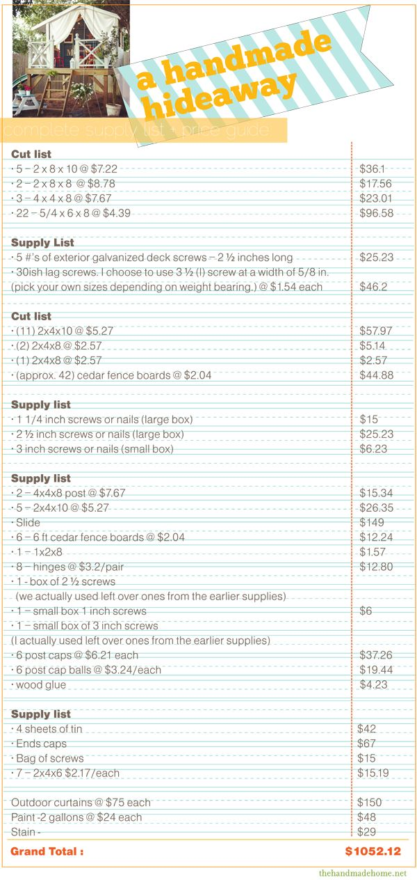 Cut list with pricing. Here isman awesome doable tree/fort a handmade hideaway   the handmade home