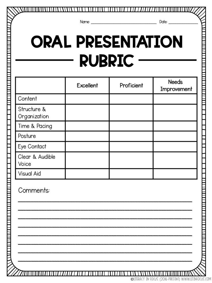 Preparing Students For Successful Presentations Homeschooling