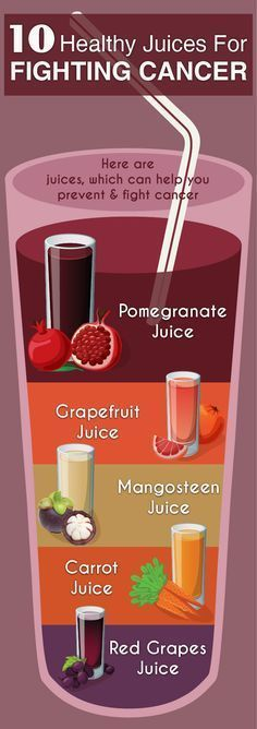 Including healthy fruit juices is another important part of cancer treatment. This article gives the effective cancer fighting fruit juices that help in a ...
