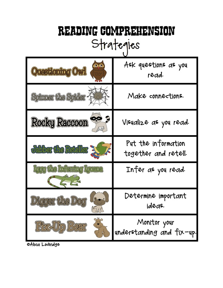 reading comprehension strategies for parents pdf so cute