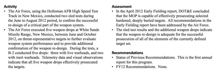 C2 - Air Force (U.S.) Programs - [no date, likely 2012]: Massive Ordnance Penetrator (MOP)