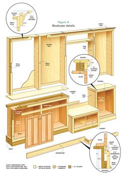 Build a wall-to-wall bookcase with closed bases & window seat for $1000 / 3 weekends. 'Stylish Shelves - Step by Step   The Family Handyman.' Great tutorial with schematics, photos, material lists and instructions to adjust to your exact dimensions.