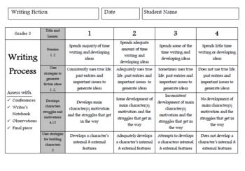 writing rubric 3rd grade