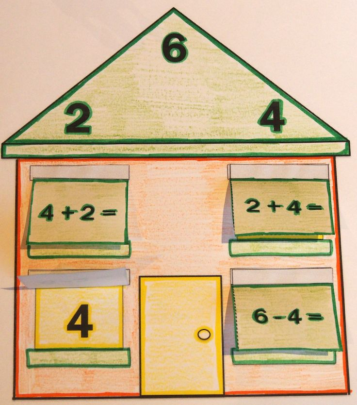 Fact Family Houses (addition and subtraction) for interactive math notebooks.